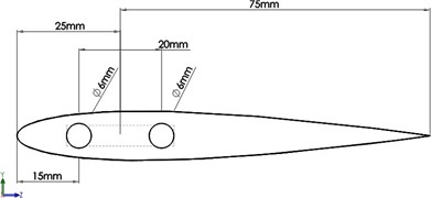 a) Front view of blade, b) 3D view of blade