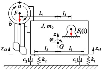 The dynamic model of the vibration screed system and tamper-asphalt interaction