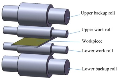 Structural diagram of a four-high hot rolling mill