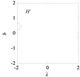 Bifurcation topological curves of rolling mill vibration system  with time-delayed displacement control