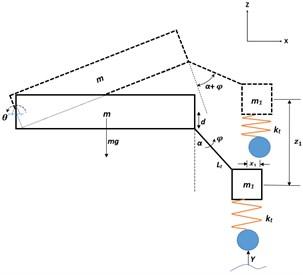Representation of dynamic behavior  of the single torsion bar suspension station  due to base excitation