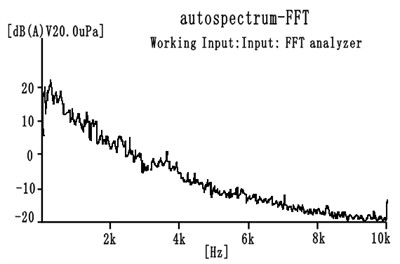 Picture of optimized sheet  metal structure noise test