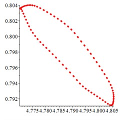 At meshing frequency ωmesh=1.9, the phase trajectory (a-c) and Poincare interface (d-f).  x-coordinate is non-dimensional theoretical penetration depth of meshing pair Ps1a1,  y-coordinate is non-dimensional theoretical penetration velocity of meshing pair Ps1a1