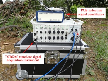TST6260 transient signal acquisition instrument and PCB induction signal conditioner