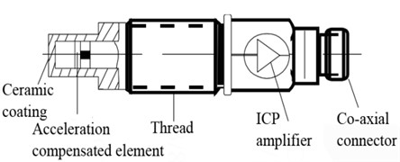 Physical picture and structural drawing of 109C12 type pressure sensor