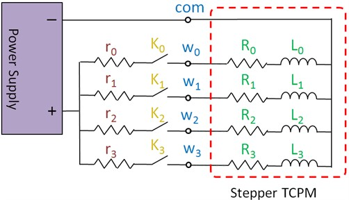 Electrical actuation circuit of stepper TCPM