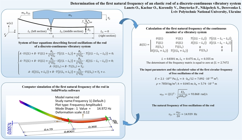 Determination of the first natural frequency of an elastic rod of a discrete-continuous vibratory system