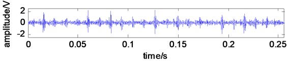 Vibration signal waveform of main bearing: a) normal, b) mild, c) moderate, d) severe