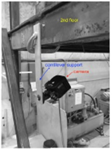 The experimental setup: a) building model; b) vision-based camera configuration  and c) surveillance camera on cantilever support