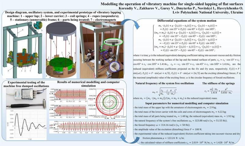 Modelling the operation of vibratory machine for single-sided lapping of flat surfaces