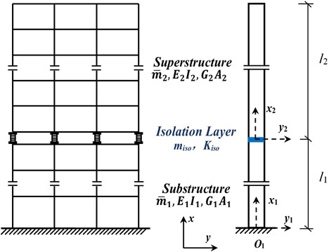 Simplified equivalent mechanical model of interlayer isolation structure