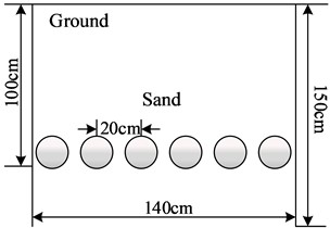 The laying-manners of 66 kV cable with single and double circuits when backfilling sand soil