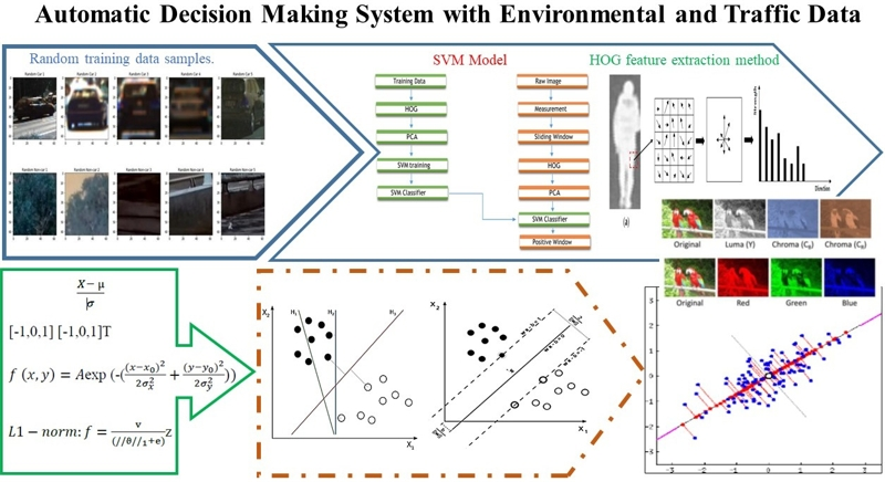 Automatic decision making system with environmental and traffic data