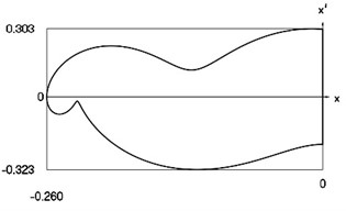 Motion in periodic regime at ν= 6, f= –0.5, h= 0.1, R= 0.7
