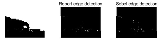 Experimental results of five edge detection operators