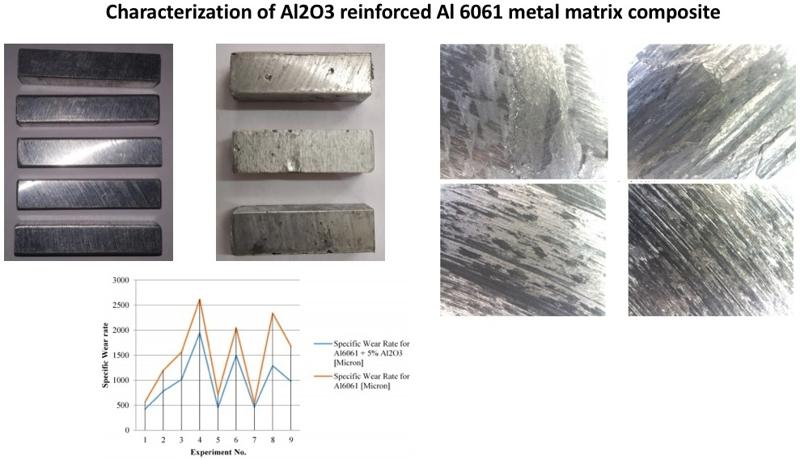 Characterization of Al2O3 reinforced Al 6061 metal matrix composite
