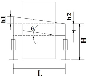 Diagram of curvature calculation