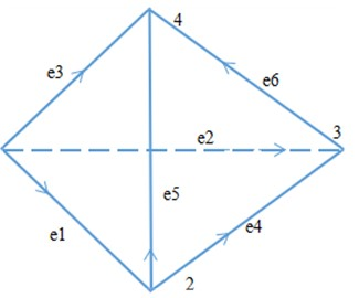Schematic diagram of tetrahedral element nodes and vector edges