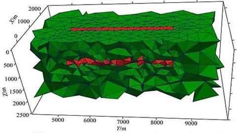 Part grid diagram (land model)