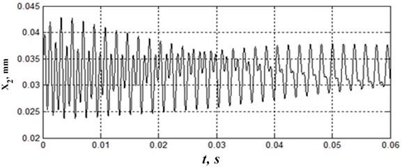 An example of transformation of a two-frequency process into a single-frequency process