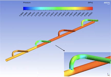 Pressure distribution field along the length of the piping