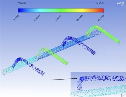 Gas flow line. Velocity distribution