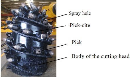 Composition of the cutting head
