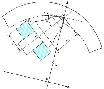 Schematic diagram of picking tooth seat and cutting groove