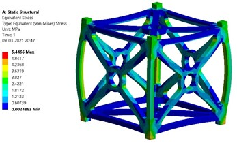 Static structural analysis results of Al 7075 T651