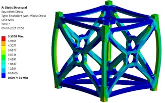 Static structural analysis results of Al-SiC