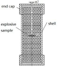 Schematic diagram of test tube