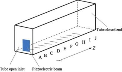Piezoelectric array acoustic energy collector