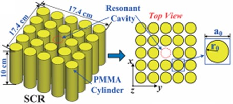 Resonant energy collector of acoustic crystal