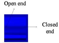 Schematic diagram of different resonator types