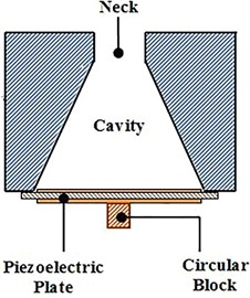 Conical cavity acoustic energy collector