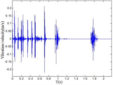 Vibration waveforms of component for one monitoring sensor
