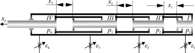 N-discrete-action piston drive (N=3)