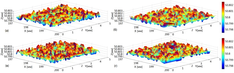 Texture of machined surface obtained by modeling at time t=100T/N