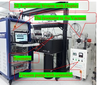 a) Test setup block diagram, b) test setup equipment