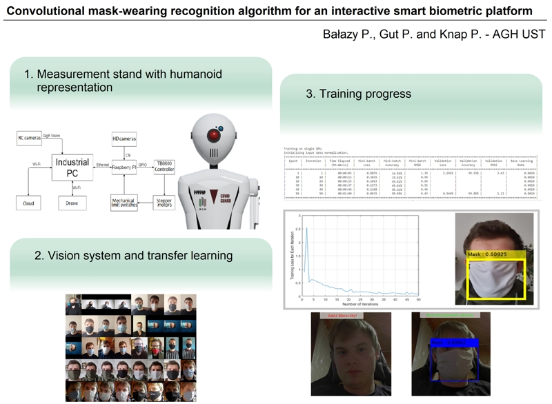 Convolutional mask-wearing recognition algorithm for an interactive smart biometric platform
