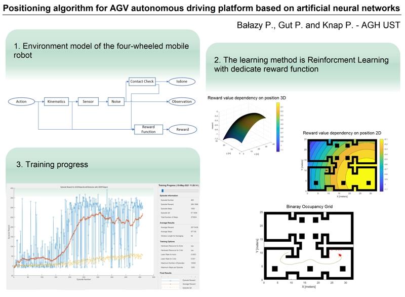 Positioning algorithm for AGV autonomous driving platform based on artificial neural networks