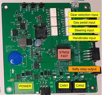 The custom-built safety controller
