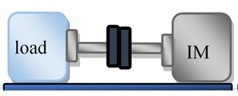 Schematic diagram showing the degree of misalignment