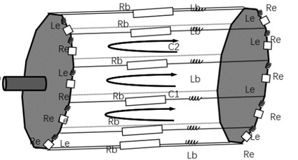 Equivalent circuit of the asymmetrical rotor