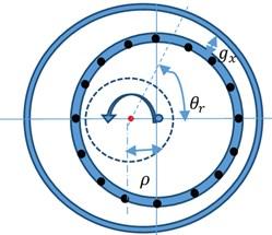 Eccentricity fault: schematic diagram
